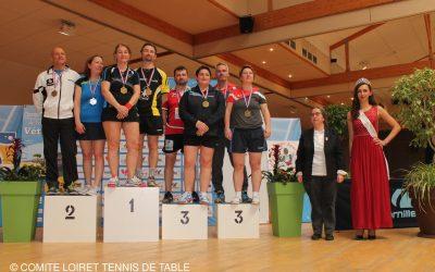 Résultats Championnats de France Vétérans 2019