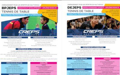 Formations BPJEPS et DEJEPS rentrée 2020